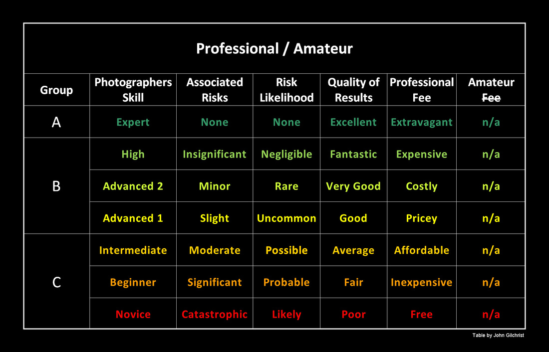 The Best photographers in the World (NEAR YOU)